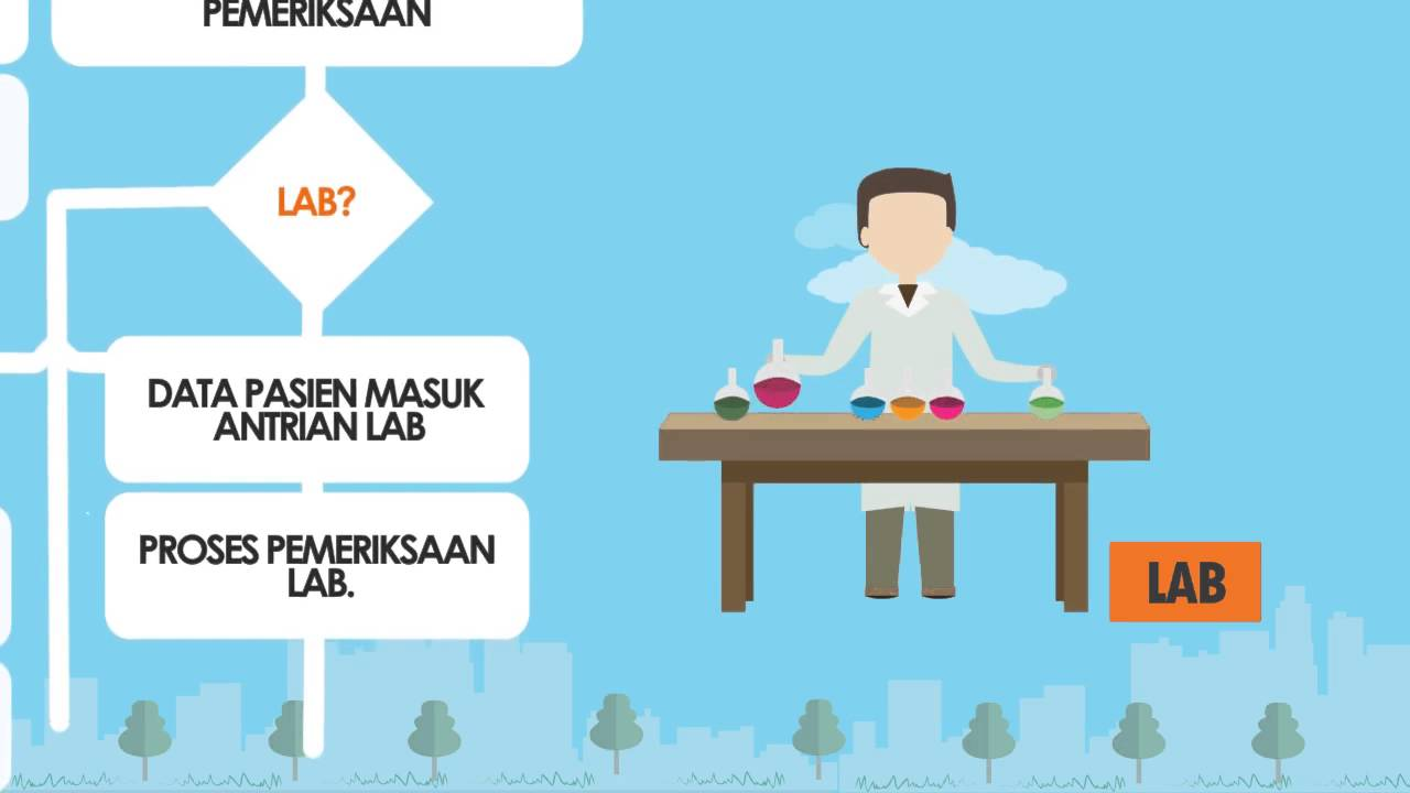 Jasa Website Rumah Sakit Pontianak 085695285999