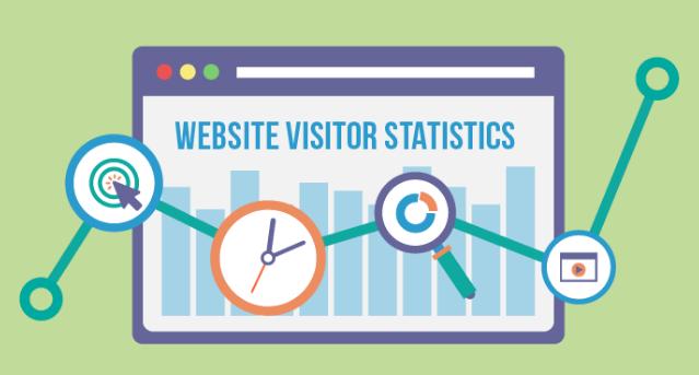 Bagaimana Cara Mendatangkan Pengunjung Ke Website